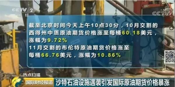 黑天鹅突袭沙特:原油狂飚19%,国内期货涨停