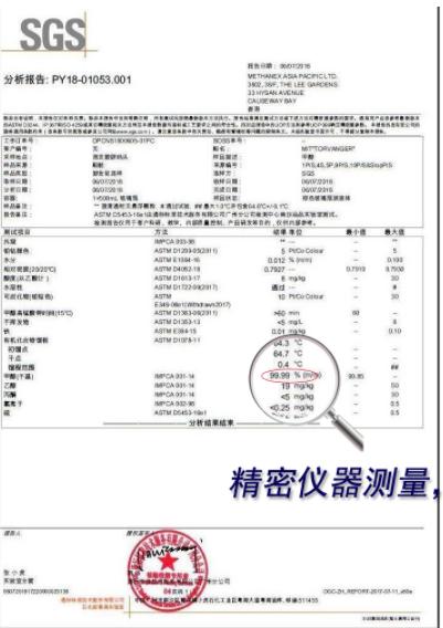 甲醇纯度报告